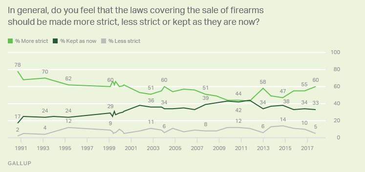 gun-law-poll.jpg