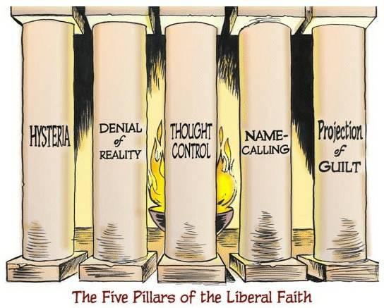 5 pillars of lieberal faith.jpg