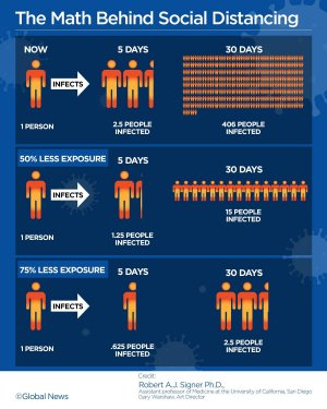 social_distancing_infographics.jpg
